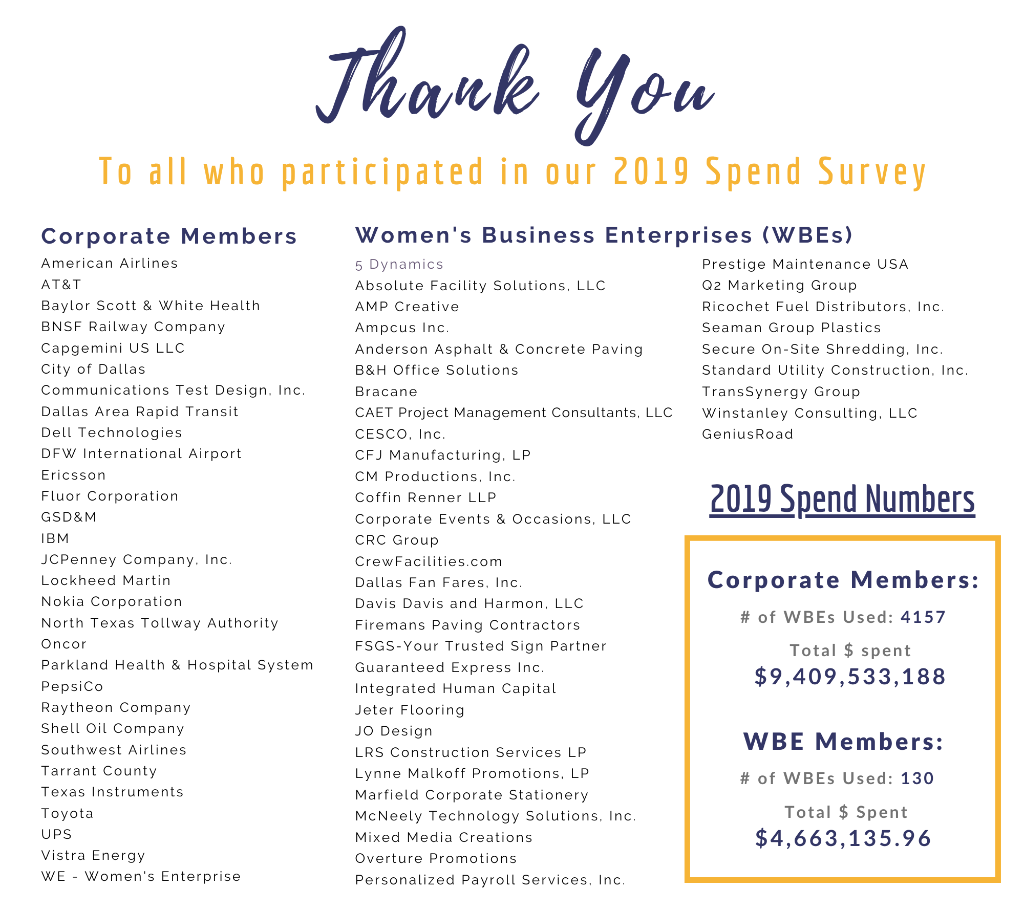 2019 Spend Survey Participants